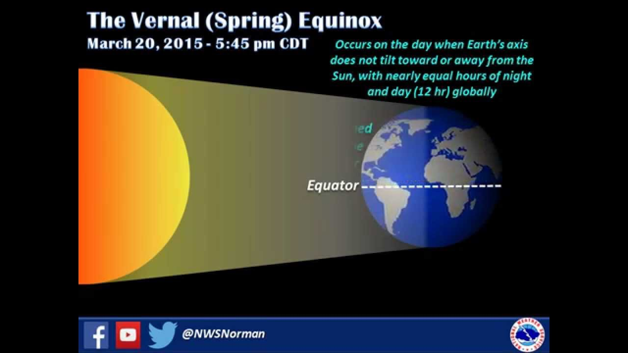 What is the Vernal Equinox? - YouTube