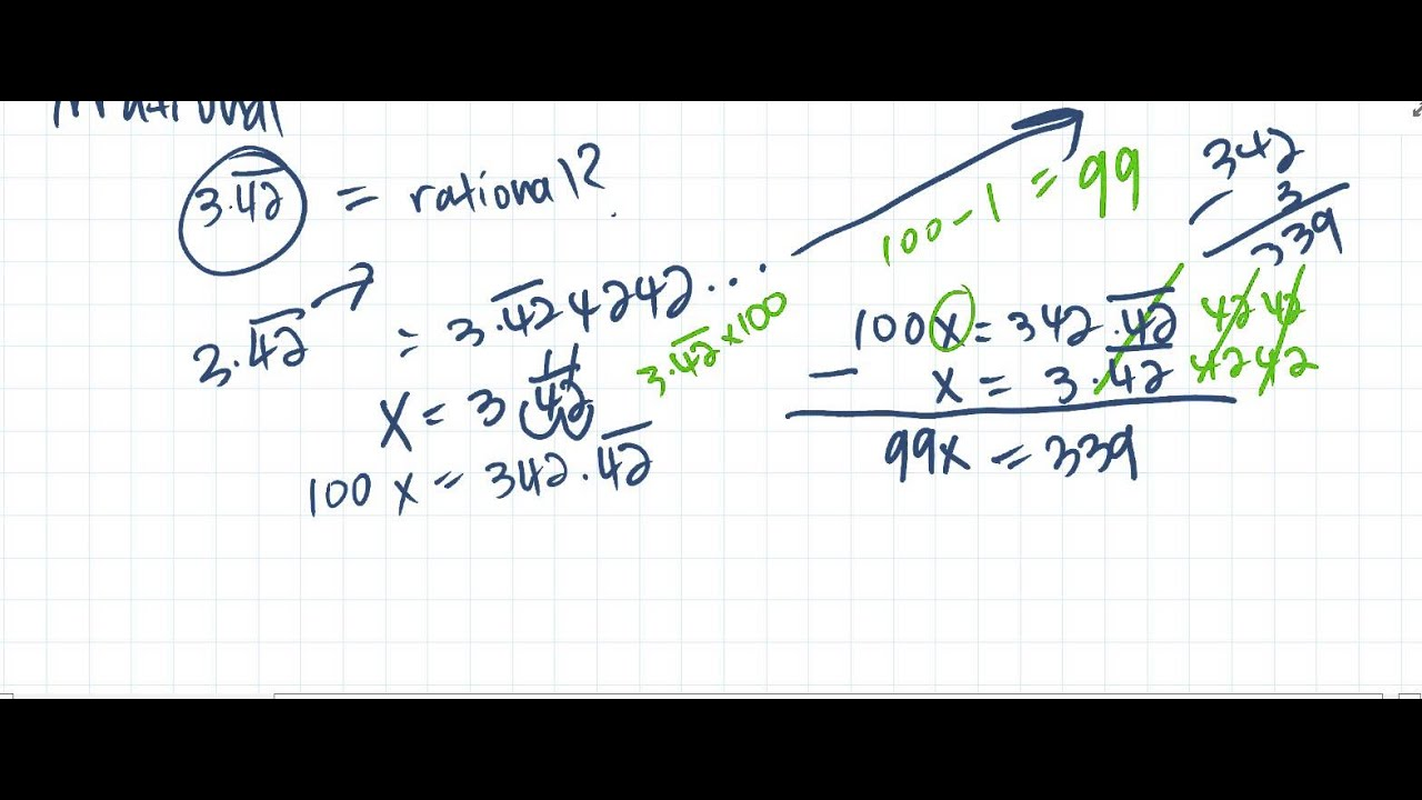 Precalculus (Repeating decimals as fractions) [2/7] - YouTube