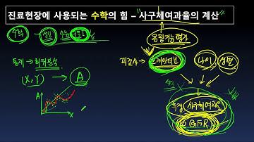 진료현장에 사용되는 수학 - 사구체여과율의 계산