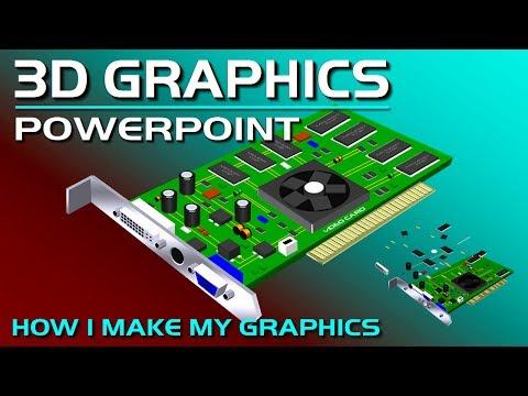 Powerpoint Animation