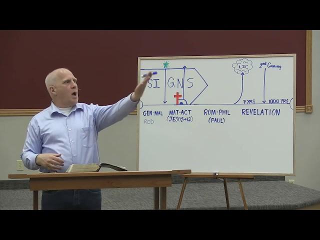 📖 Q&A · 200507 Bible Study · Pastor Jerome Pittman