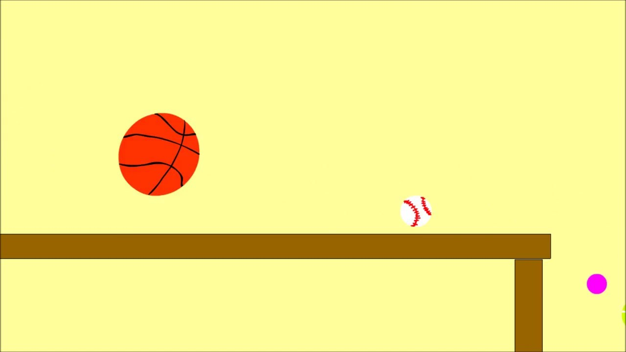 2d animated ball bouncing sequences