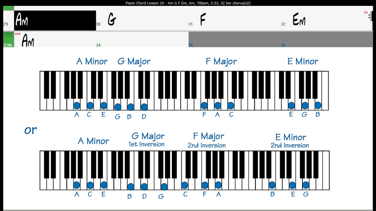Piano Chord Lesson Excercise 15 Am G F Em Chords   YouTube