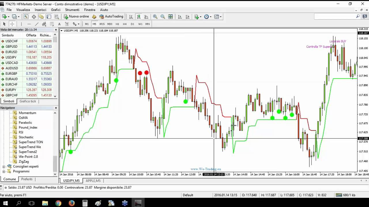 Binary options indicators download adobe flash