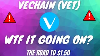 VECHAIN UPDATE VECHAIN PRICE PREDICTION 2021 - VET PRICE PREDICTION - SHOULD I BUY VET VET FORECAST