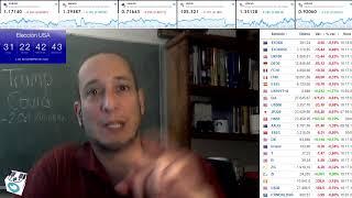 Punto 9 Noticias Forex del 2 de Octubre del 2020
