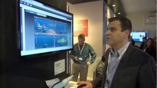 Connected Retail Cabinet Demonstration - Vodafone M2m At Mobile World Congress 2013