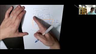 Publication Date: 2021-08-10   Video Title: Concept_2_3_Complex Sentences