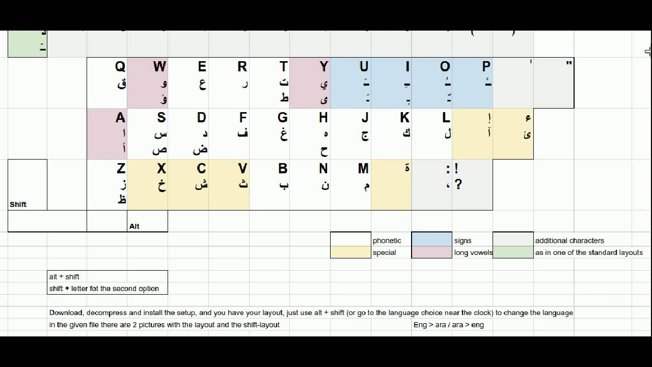 Trial phonetic arabic keyboard layout v01 youtube trial phonetic arabic keyboard layout v01 biocorpaavc Images