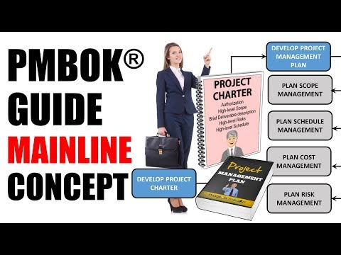 PMBOK GUIDE MAINLINE PROCESS FLOW (Good4 PMBOK Guide Sixth)