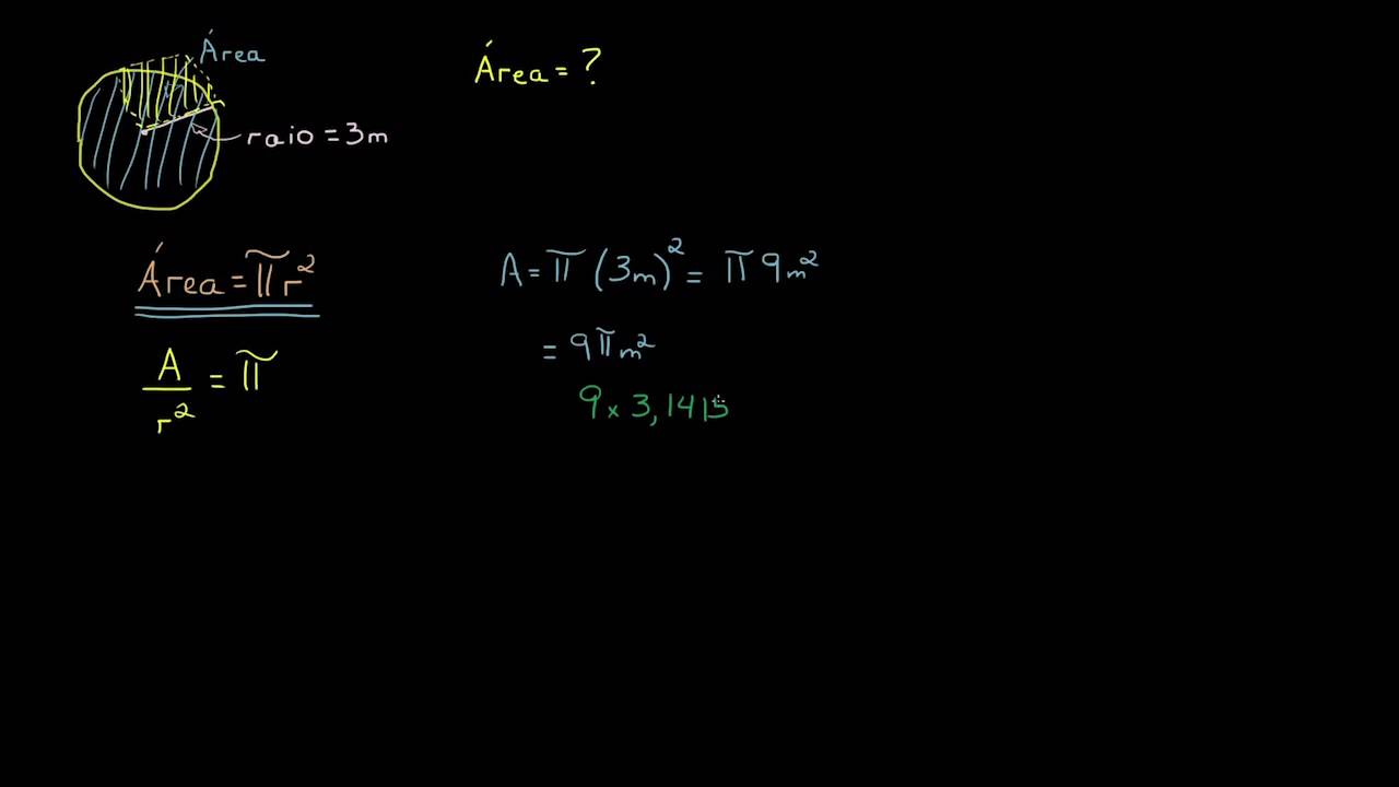 Área de um círculo e como se relaciona ao raio e diâmetro