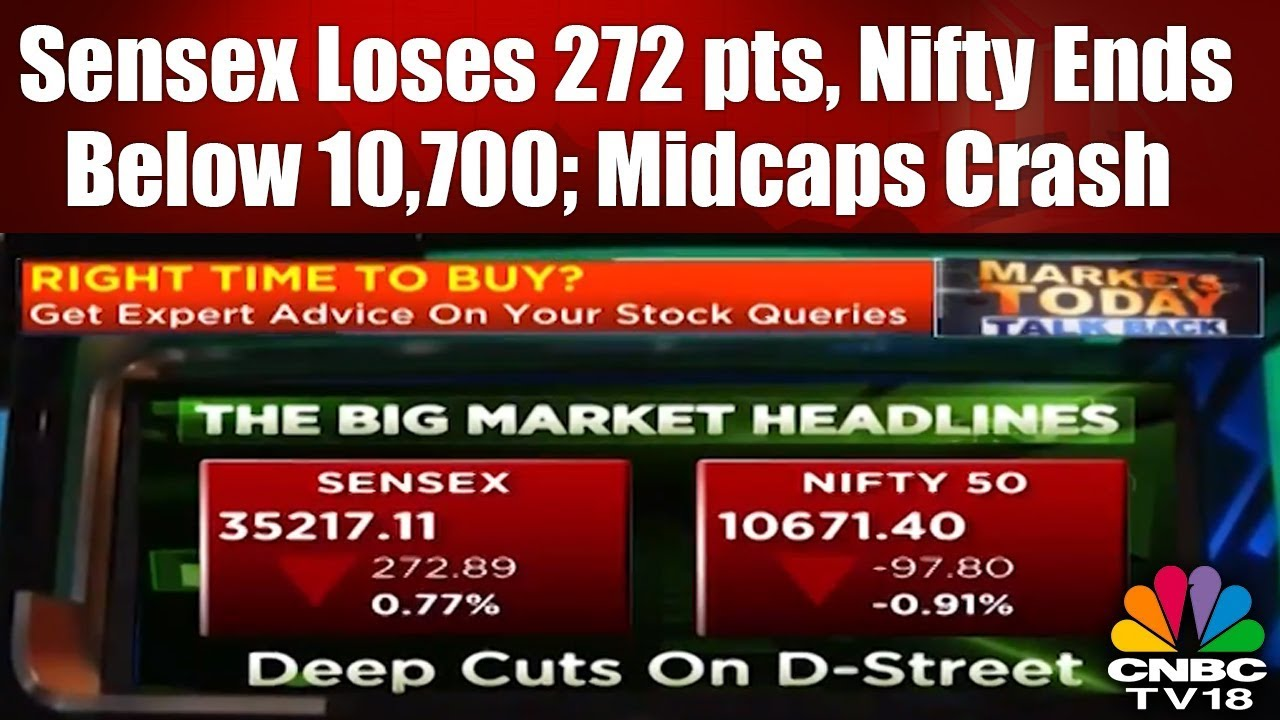 Market Today - 27th June | Sensex Loses 272 pts, Nifty Ends Below 10,700