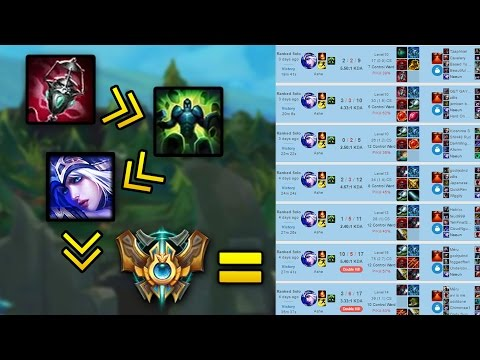 how to check win rate lol