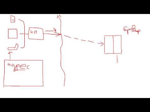 Как работает интернет - клиенты и серверы (Основы HTML и CSS)
