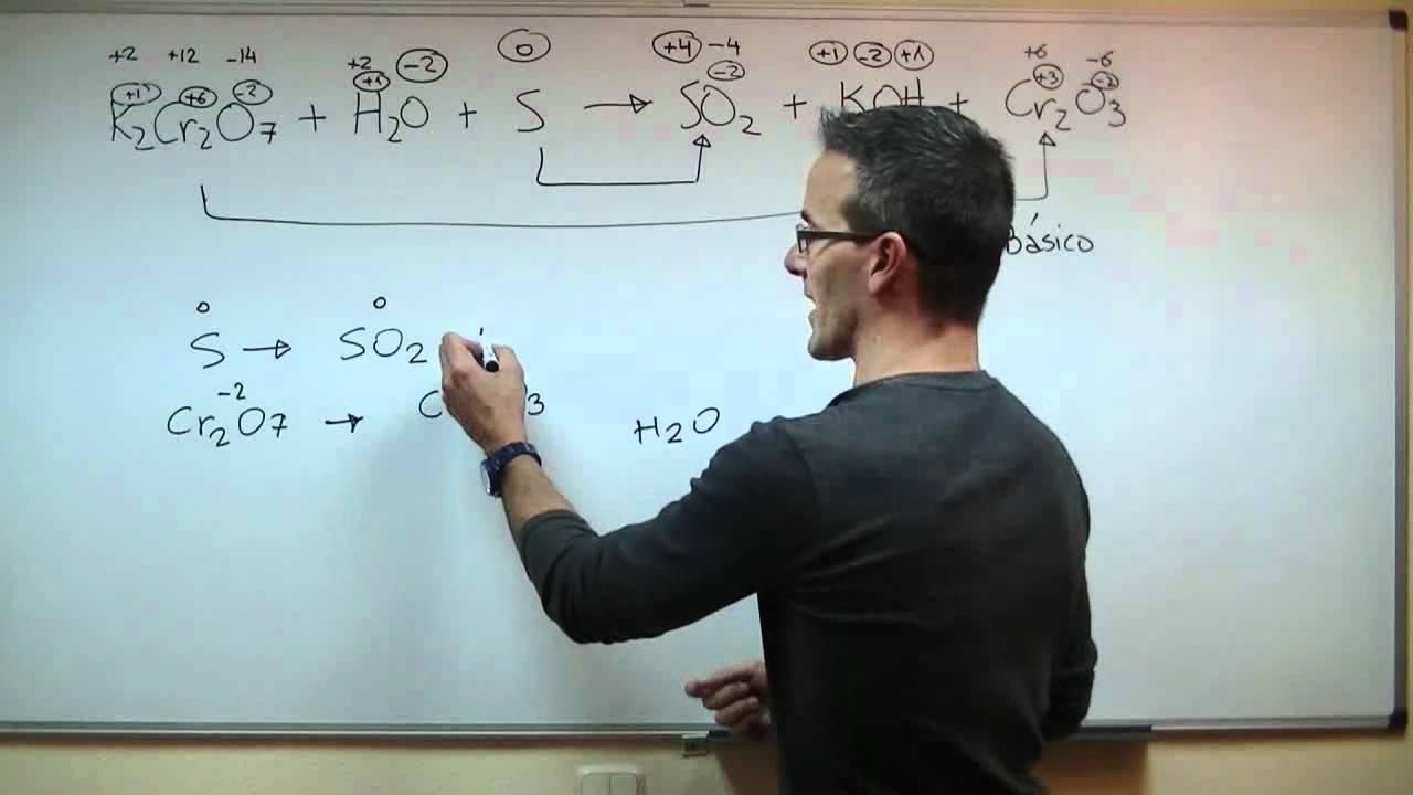 Tutorial química básica | arcilla de polímero, manualidades.