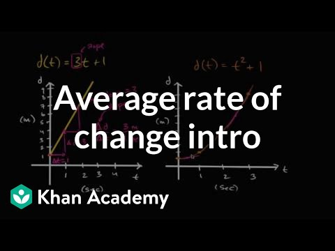 Introduction to average rate of change   Functions   Algebra I   Khan Academy