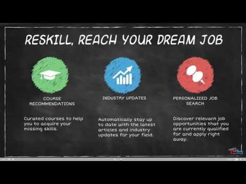 Ruby On Rails Interview Questions & Answers   ReSkill