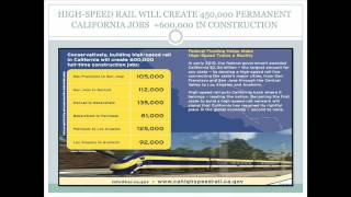 The future of America: A national high speed rail system