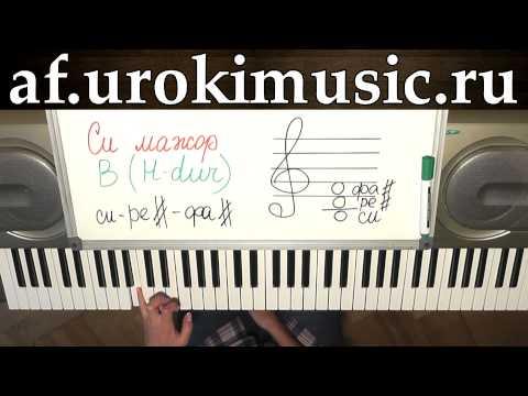 Методика обучения игре на фортепиано