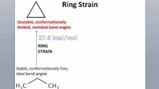 IE Organic Lecture 11.1 - Ring Strain Introduction