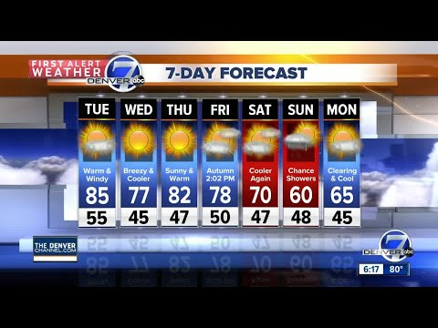 Two cold fronts on our 7-day forecast