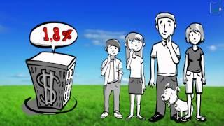 Erklärvideo: rmb3 - Günstige Finanzierung