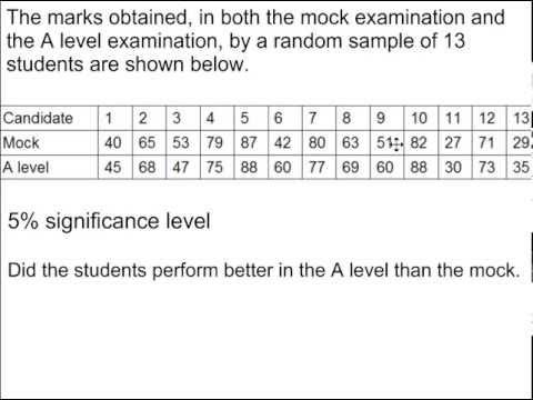 Wilcoxon signed ranks test example.