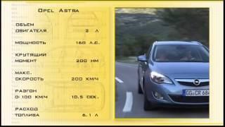 Наши тесты - Opel Astra Sports Tourer(Больше тест-драйвов каждый день - подписывайтесь на канал - http://www.youtube.com/subscription_center?add_user=redmediatv Присоединяй..., 2013-11-20T13:44:02.000Z)