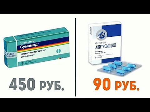 Дешевые Аналоги Дорогих Лекарств. Взаимозаменяемые Препараты. Как не разориться когда болеешь?