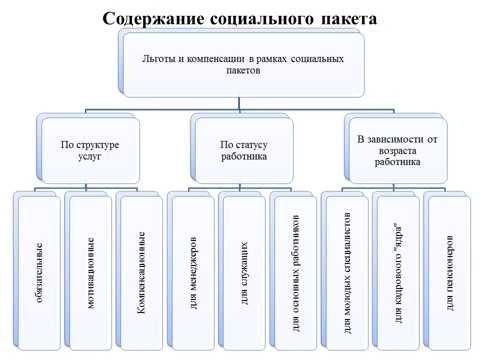 Картинки Лекция Евгения Гонтмахера Российская социальная политика отстаем навсегда