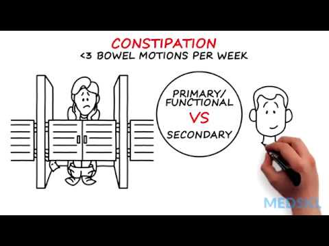 Adult Constipation: The 3 causes to consider when presenting with less than 3 BMs a week