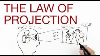 LAW OF PROJECTION explained by Hans Wilhelm