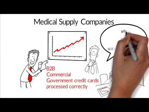 Medical Suppliers B2B payment Processing - YouTube