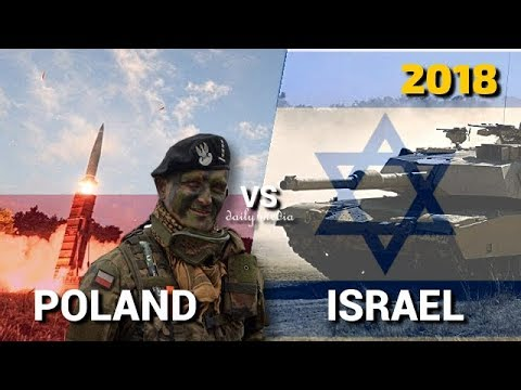 Poland vs Israel - Military Power Comparison 2018