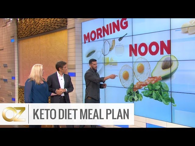 A Sample Ketogenic Diet Meal Plan Youtube