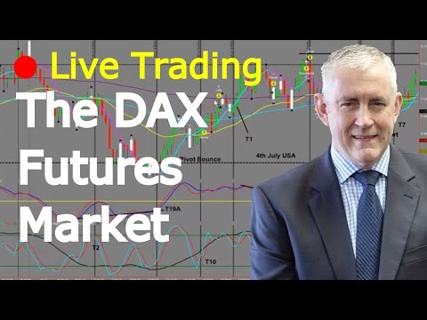 Live Day Trading The DAX Futures Market
