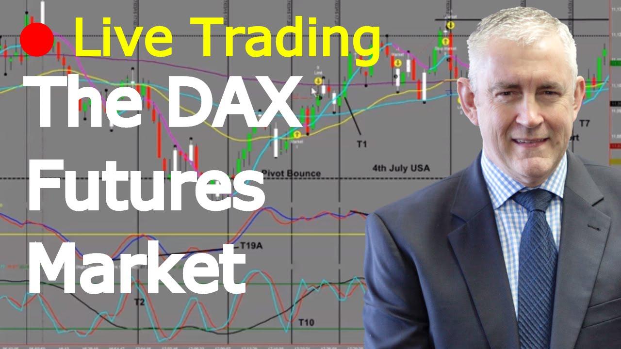 Aktueller Kurs Dax Future in EUR