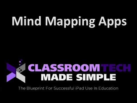 The Best Mind Mapping Apps