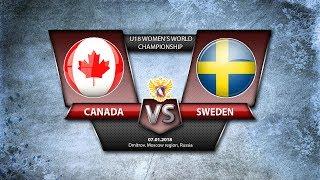 WW U18. Canada-Sweden