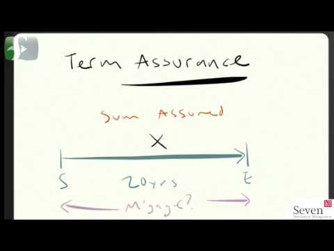 Types of life assurance - Episode 256