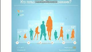 Автоматический старт видео в Одноклассниках