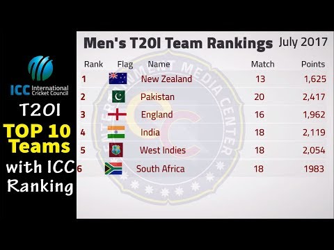 ICC Ranking Top 10 T20 Cricket Teams with ICC Ranking 2017 | Top 10 Best Collections(Latest Uploads)