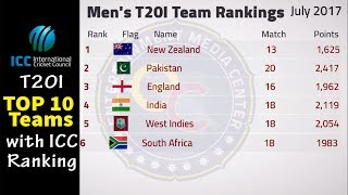 ICC Ranking Top 10 T20 Cricket Teams with ICC Ranking 2017   Top 10 Best Collections(Latest Uploads)