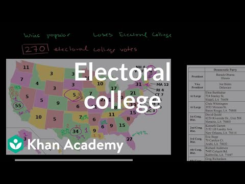 Electoral college | American civics | US History | Khan Academy