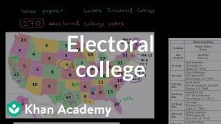 Electoral college | American civics | US History | Khan Academy