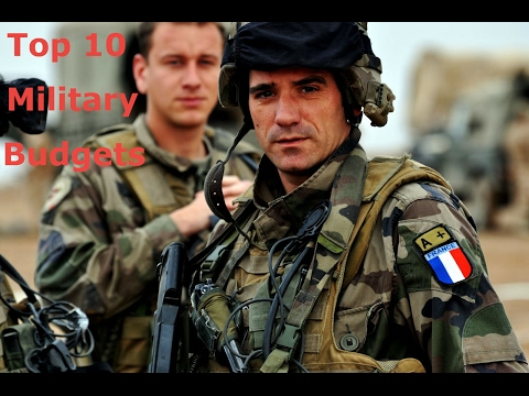Top 10 Military budgets (Source SIPRI)