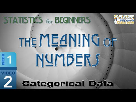 1-3 The Meaning of Nominal and Ordinal Numbers (categorical data)