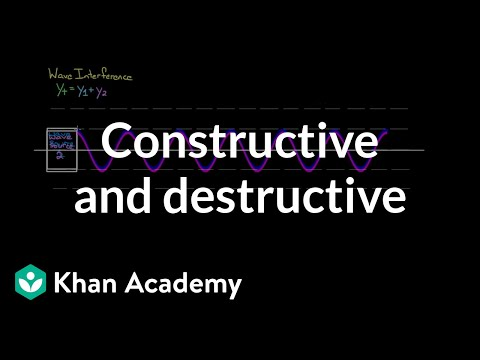 Constructive and Destructive interference | Physics | Khan Academy