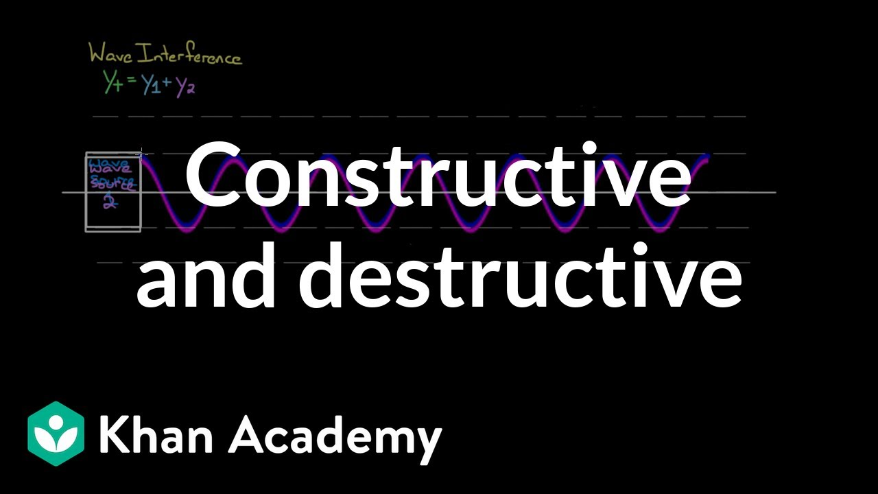 Constructive and Destructive interference (video) | Khan Academy