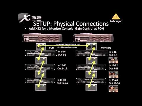 X32 Live Webinar X32 With The S16 Youtube